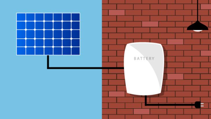 Werking thuisbatterij zonnepanelen